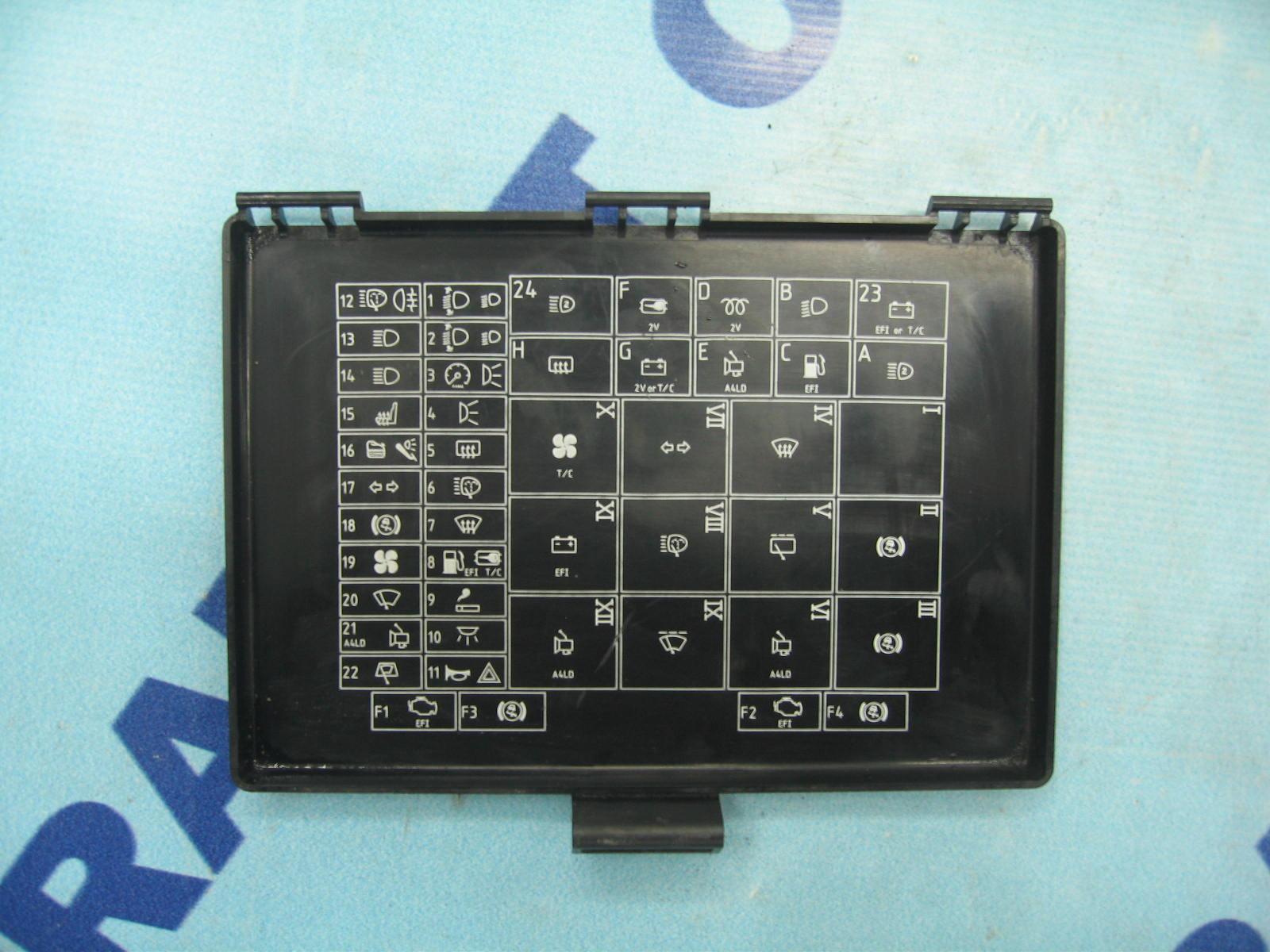 klapka skrzynki bezpiecznik u00f3w ford transit 1994
